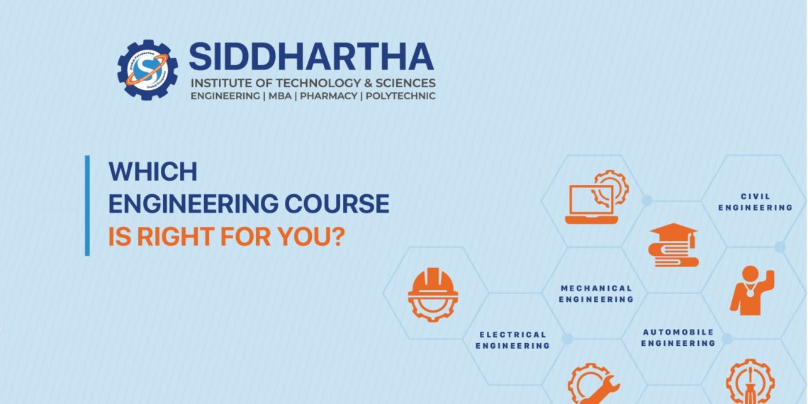 Blog of SITS   Siddhartha Institute of Technology & Sciences